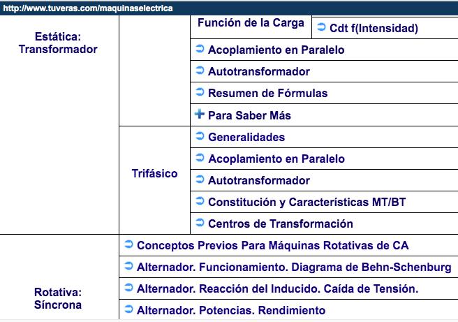 http://www.tuveras.com/maquinaselectricas.htm